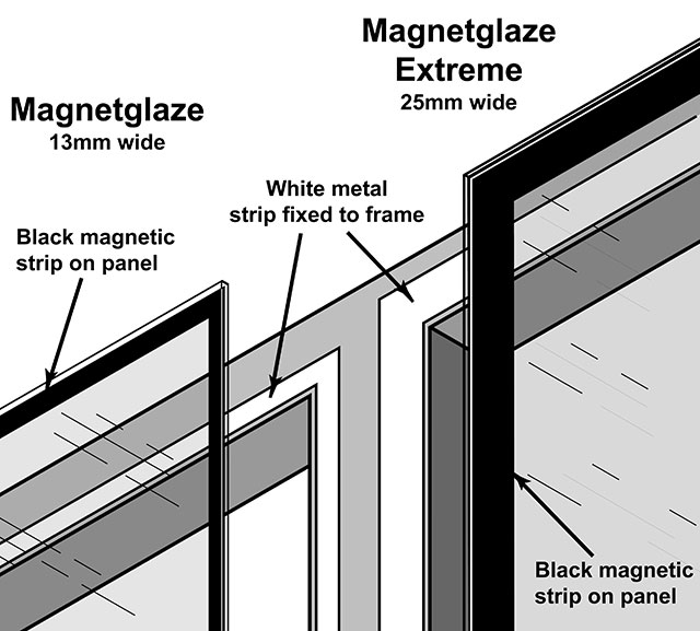 Magnetglaze Steel Tape and Magnetic Strip